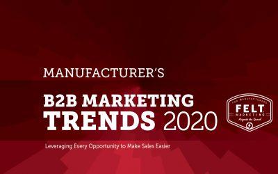 TOP TEN Marketing Trends for Manufacturers in 2019