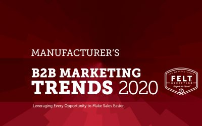 TOP TEN B2B Marketing Trends for Manufacturers in 2020